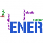 cfe-energy-wordle