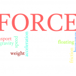 cfe-forces-wordle