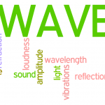 cfe-waves-wordle
